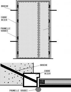 installation porte blind e montpellier et b ziers. Black Bedroom Furniture Sets. Home Design Ideas